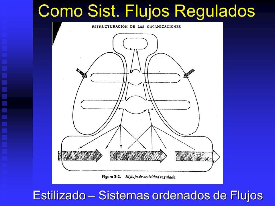 Como Sist. Flujos Regulados Estilizado – Sistemas ordenados de Flujos