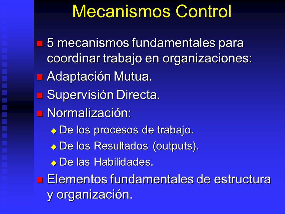 Mecanismos Control 5 mecanismos fundamentales para coordinar trabajo en organizaciones: 5 mecanismos fundamentales para coordinar trabajo en organizac