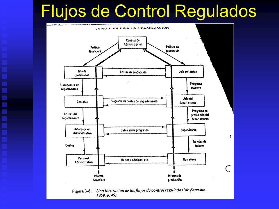 Flujos de Control Regulados