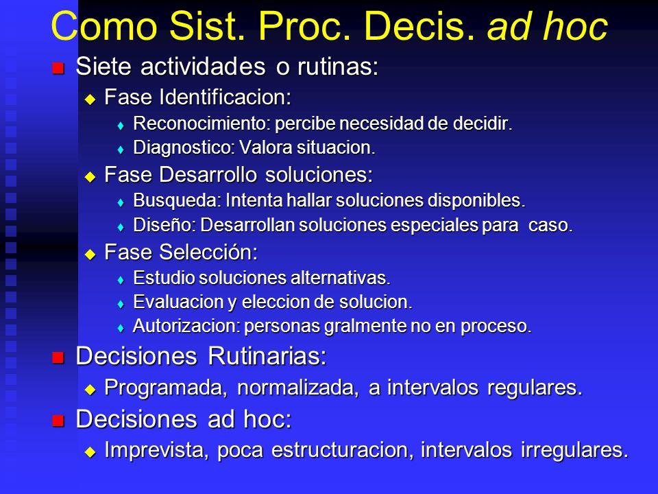 Como Sist. Proc. Decis. ad hoc Siete actividades o rutinas: Siete actividades o rutinas: Fase Identificacion: Fase Identificacion: Reconocimiento: per