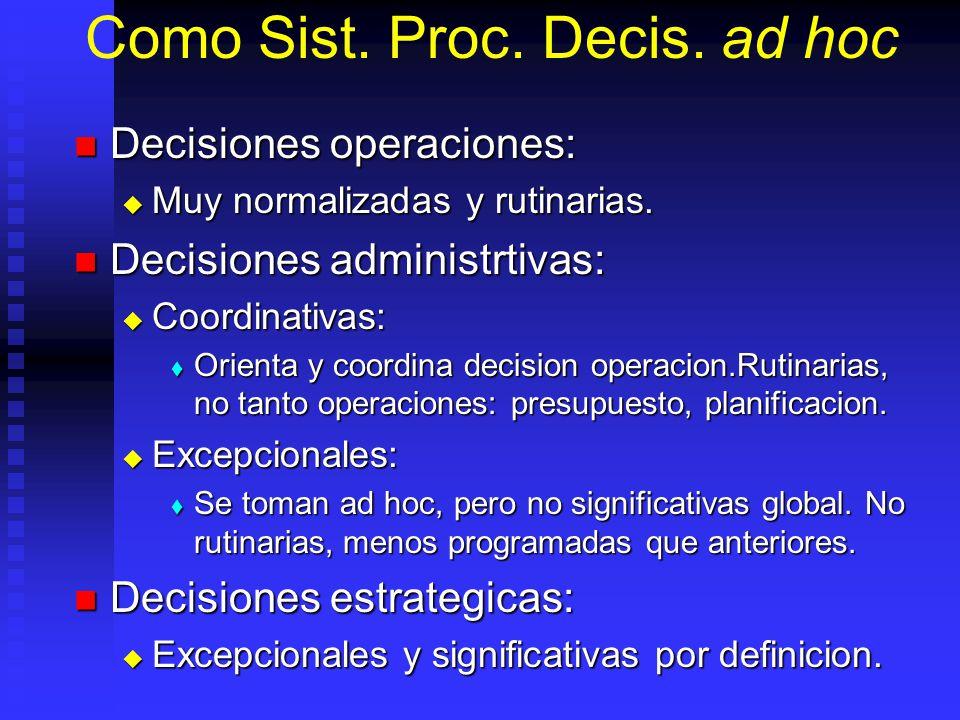 Como Sist. Proc. Decis. ad hoc Decisiones operaciones: Decisiones operaciones: Muy normalizadas y rutinarias. Muy normalizadas y rutinarias. Decisione