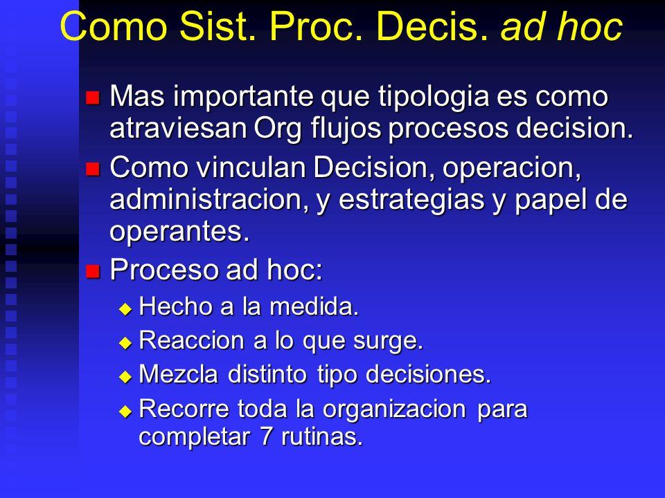 Mas importante que tipologia es como atraviesan Org flujos procesos decision. Mas importante que tipologia es como atraviesan Org flujos procesos deci