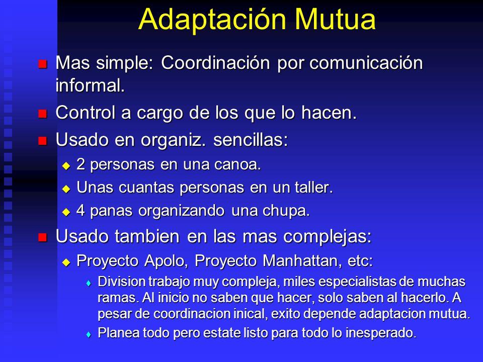 Adaptación Mutua Mas simple: Coordinación por comunicación informal. Mas simple: Coordinación por comunicación informal. Control a cargo de los que lo