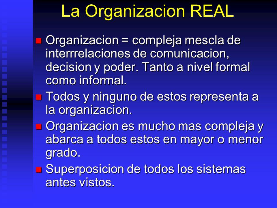 La Organizacion REAL Organizacion = compleja mescla de interrrelaciones de comunicacion, decision y poder. Tanto a nivel formal como informal. Organiz