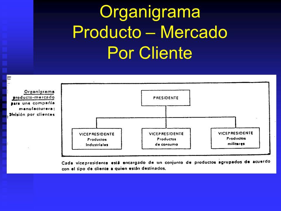 Organigrama Producto – Mercado Por Cliente