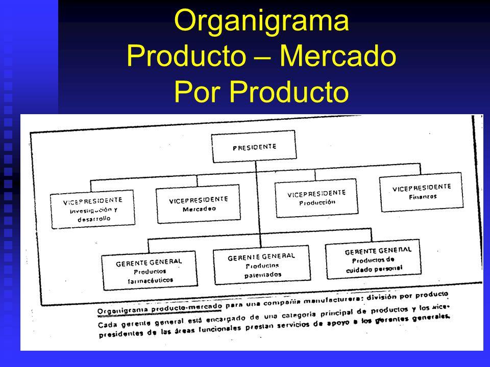 Organigrama Producto – Mercado Por Producto