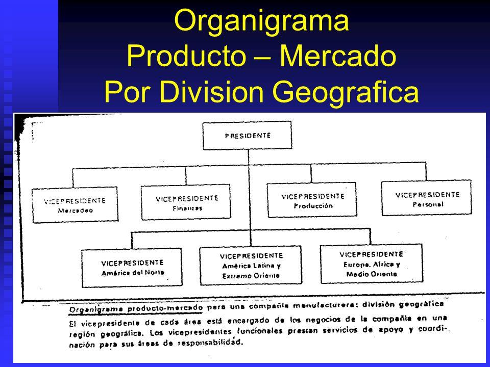 Organigrama Producto – Mercado Por Division Geografica
