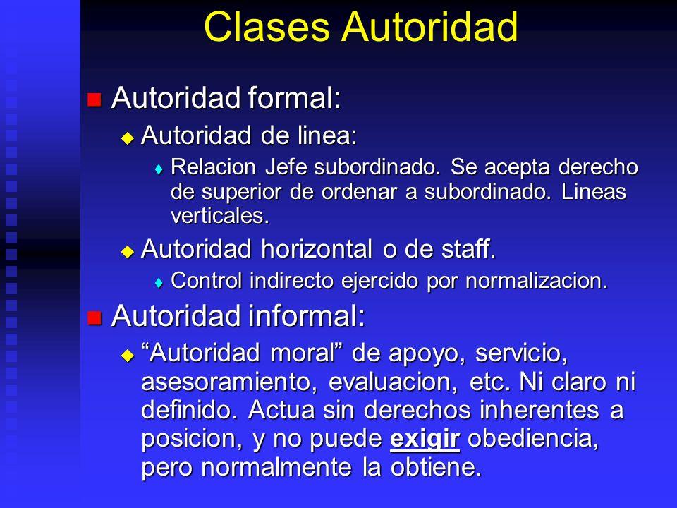Clases Autoridad Autoridad formal: Autoridad formal: Autoridad de linea: Autoridad de linea: Relacion Jefe subordinado. Se acepta derecho de superior
