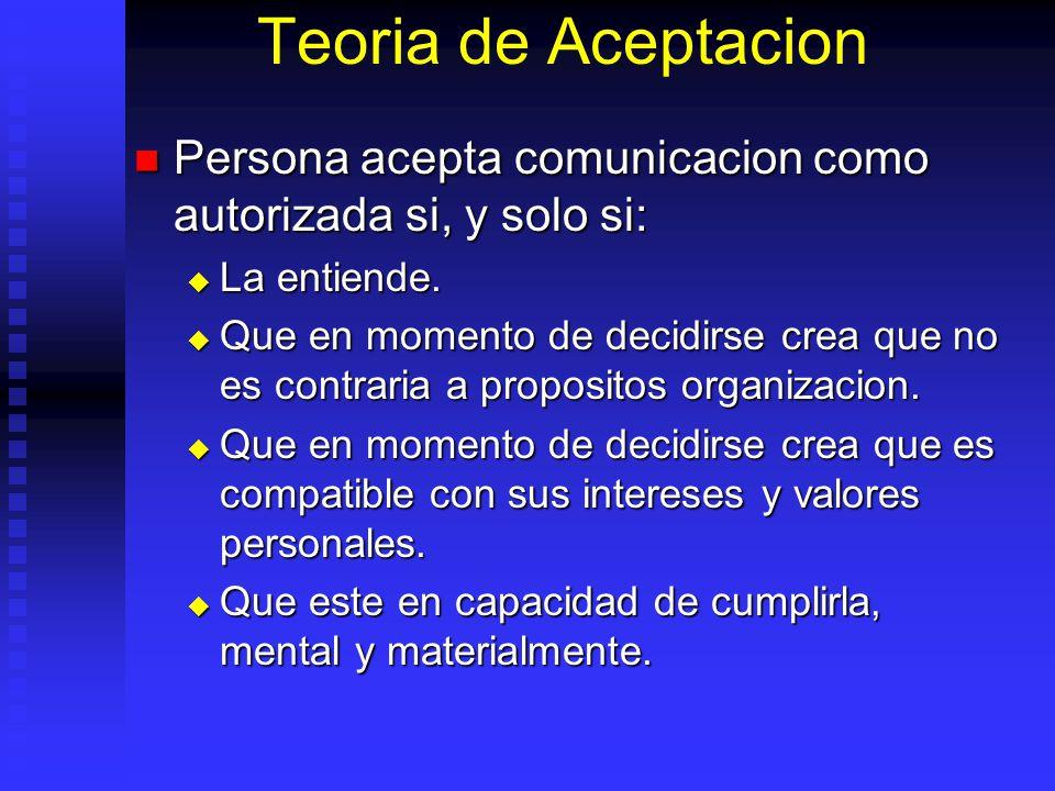 Teoria de Aceptacion Persona acepta comunicacion como autorizada si, y solo si: Persona acepta comunicacion como autorizada si, y solo si: La entiende