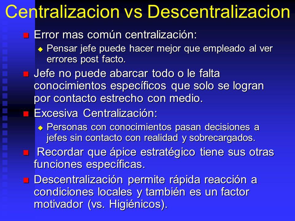 Centralizacion vs Descentralizacion Error mas común centralización: Error mas común centralización: Pensar jefe puede hacer mejor que empleado al ver