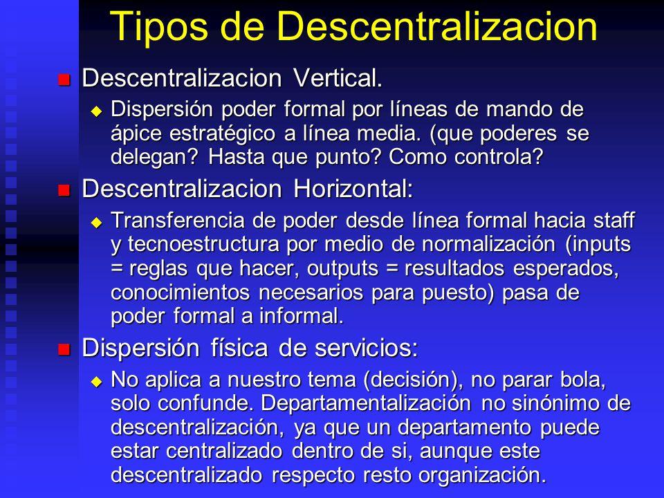 Tipos de Descentralizacion Descentralizacion Vertical. Descentralizacion Vertical. Dispersión poder formal por líneas de mando de ápice estratégico a