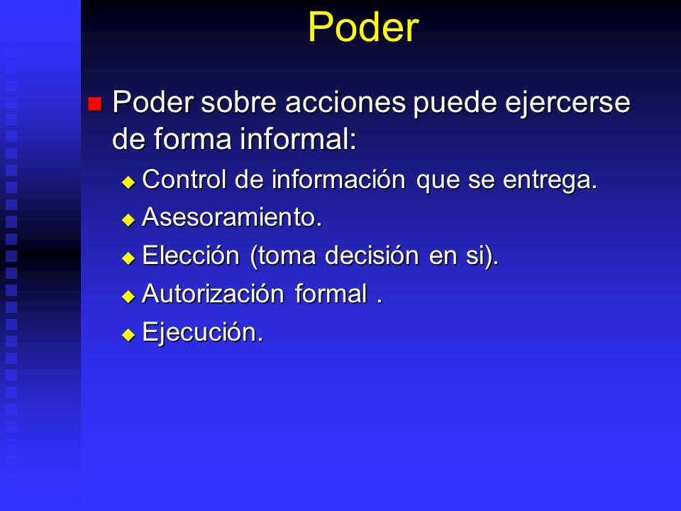 Poder Poder sobre acciones puede ejercerse de forma informal: Poder sobre acciones puede ejercerse de forma informal: Control de información que se en