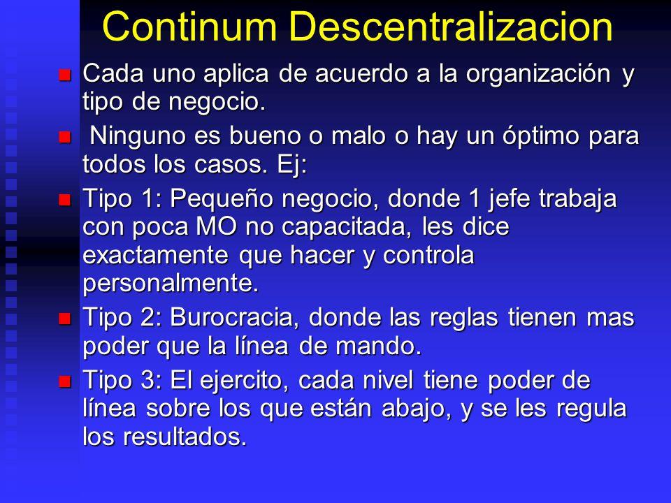 Continum Descentralizacion Cada uno aplica de acuerdo a la organización y tipo de negocio. Cada uno aplica de acuerdo a la organización y tipo de nego