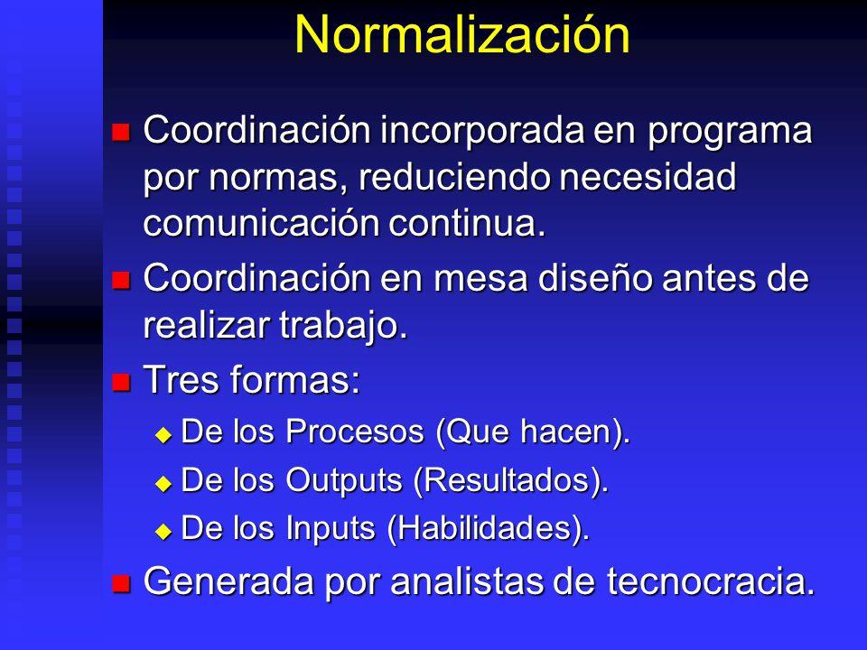 Normalización Coordinación incorporada en programa por normas, reduciendo necesidad comunicación continua. Coordinación incorporada en programa por no
