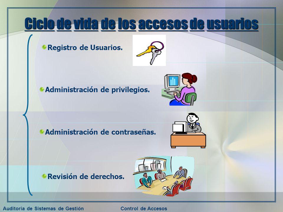 Auditoria de Sistemas de GestiónControl de Accesos Ciclo de vida de los accesos de usuarios Registro de Usuarios. Administración de privilegios. Admin