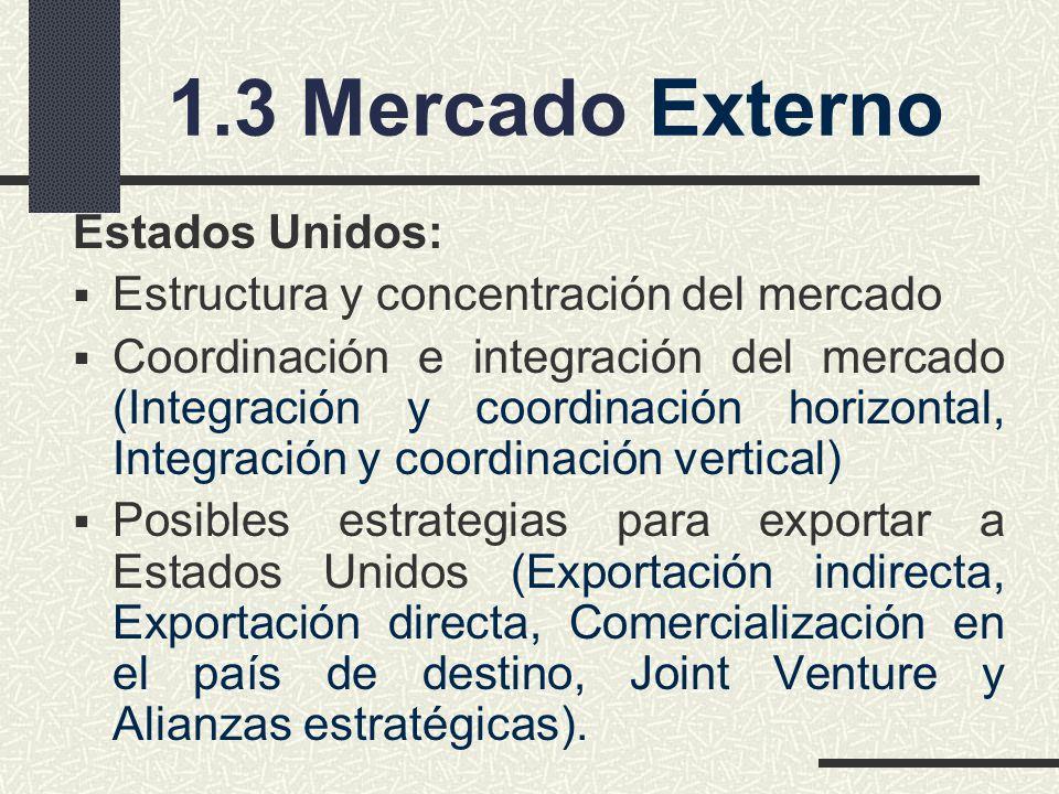 1.3 Mercado Externo Estados Unidos: Estructura y concentración del mercado Coordinación e integración del mercado (Integración y coordinación horizontal, Integración y coordinación vertical) Posibles estrategias para exportar a Estados Unidos (Exportación indirecta, Exportación directa, Comercialización en el país de destino, Joint Venture y Alianzas estratégicas).