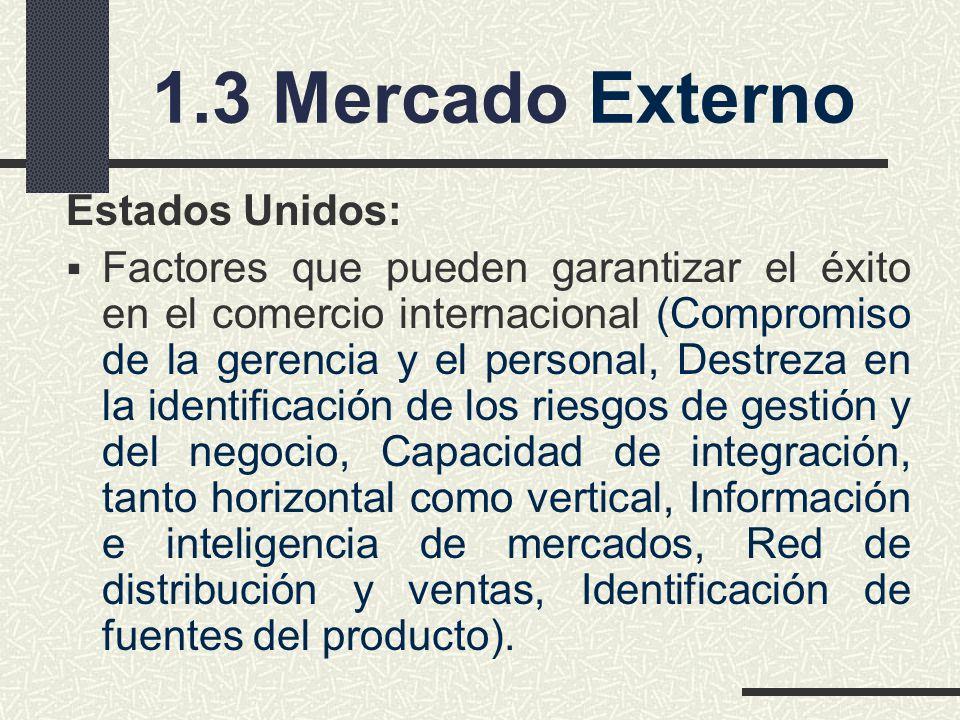 1.3 Mercado Externo Estados Unidos: Factores que pueden garantizar el éxito en el comercio internacional (Compromiso de la gerencia y el personal, Des