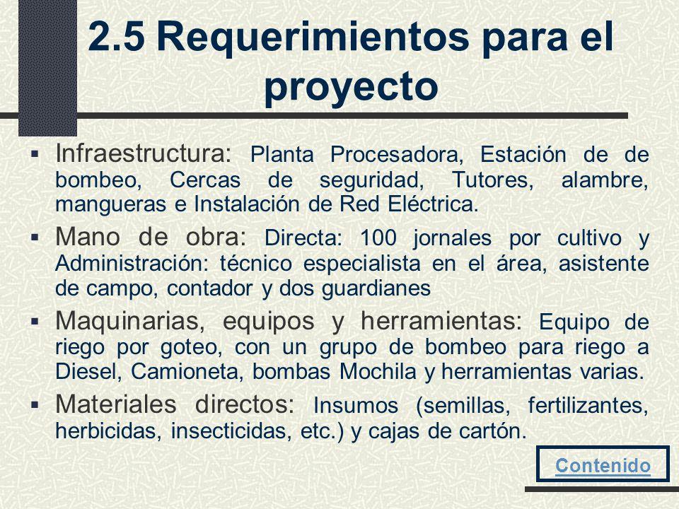 2.5Requerimientos para el proyecto Infraestructura: Planta Procesadora, Estación de de bombeo, Cercas de seguridad, Tutores, alambre, mangueras e Inst