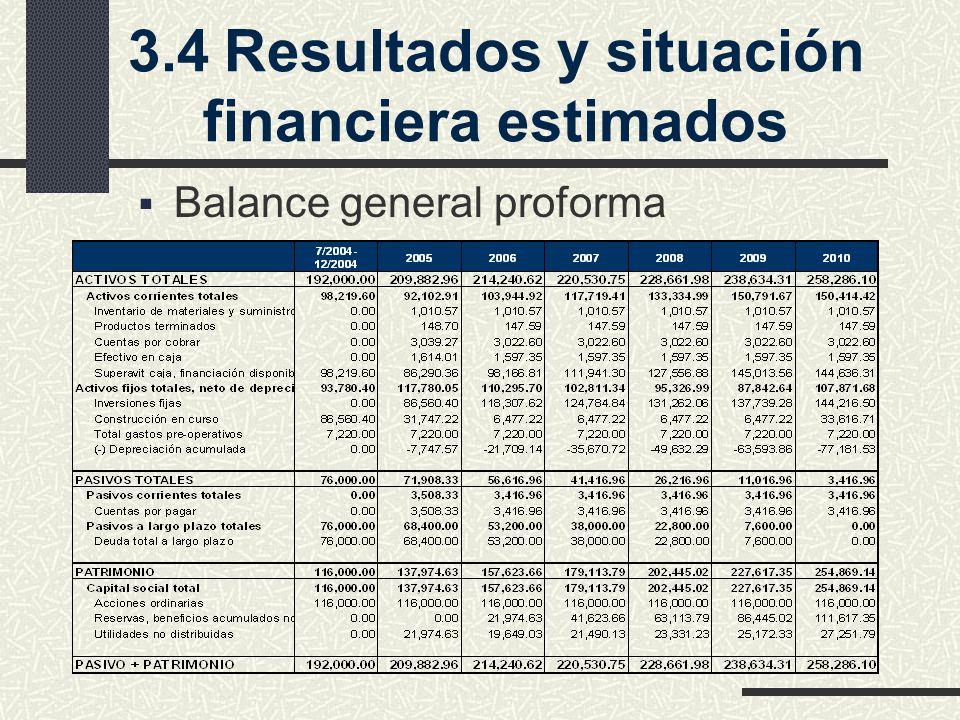 3.4Resultados y situación financiera estimados Balance general proforma