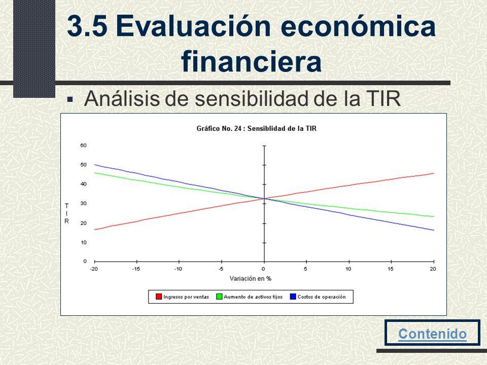 3.5Evaluación económica financiera Análisis de sensibilidad de la TIR Contenido