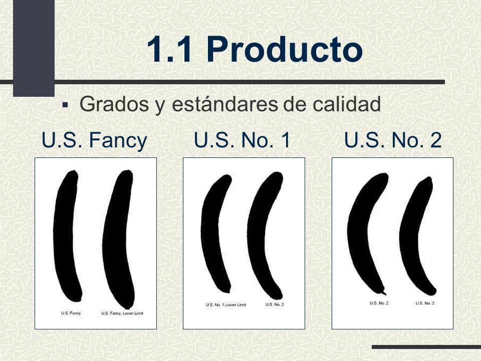 Grados y estándares de calidad 1.1 Producto U.S. No. 2U.S. No. 1U.S. Fancy