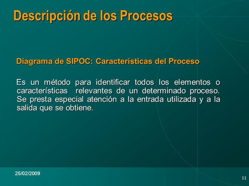 11 25/02/2009 Diagrama de SIPOC: Características del Proceso Diagrama de SIPOC: Características del Proceso Es un método para identificar todos los elementos o características relevantes de un determinado proceso.