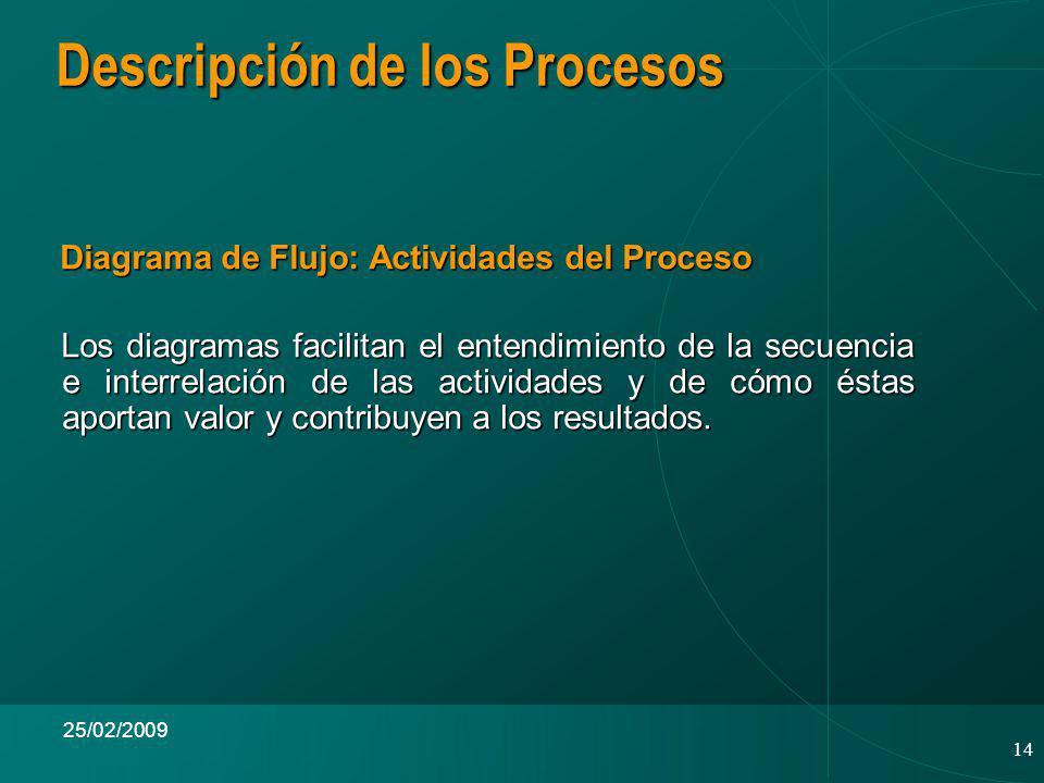 14 25/02/2009 Diagrama de Flujo: Actividades del Proceso Diagrama de Flujo: Actividades del Proceso Los diagramas facilitan el entendimiento de la secuencia e interrelación de las actividades y de cómo éstas aportan valor y contribuyen a los resultados.