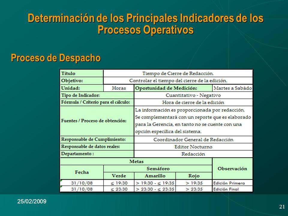 21 25/02/2009 Determinación de los Principales Indicadores de los Procesos Operativos Proceso de Despacho