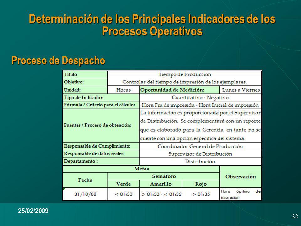 22 25/02/2009 Determinación de los Principales Indicadores de los Procesos Operativos Proceso de Despacho