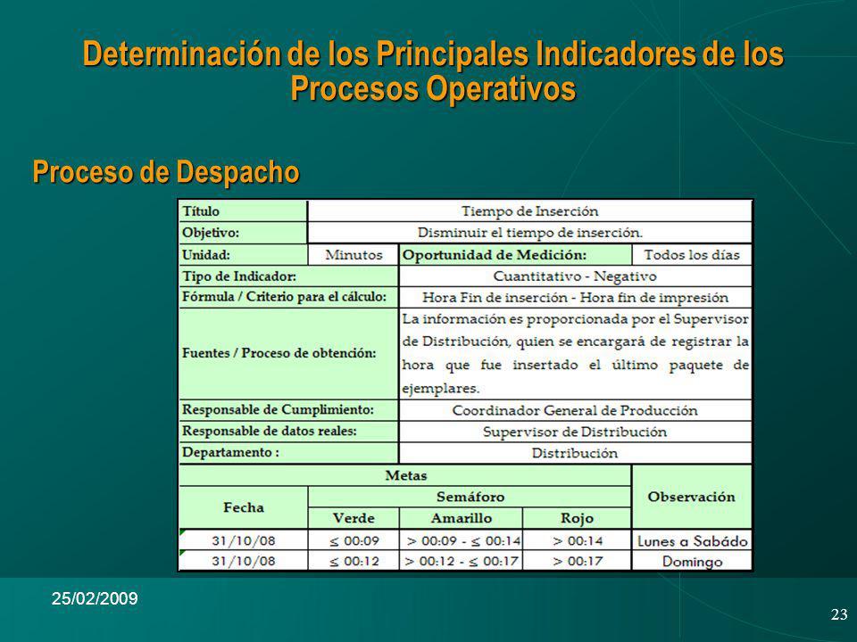 23 25/02/2009 Determinación de los Principales Indicadores de los Procesos Operativos Proceso de Despacho