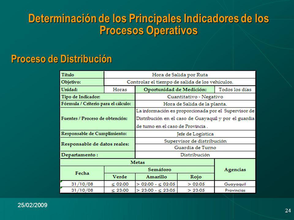 24 25/02/2009 Determinación de los Principales Indicadores de los Procesos Operativos Proceso de Distribución