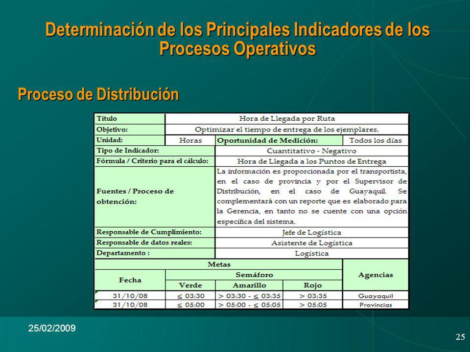 25 25/02/2009 Determinación de los Principales Indicadores de los Procesos Operativos Proceso de Distribución