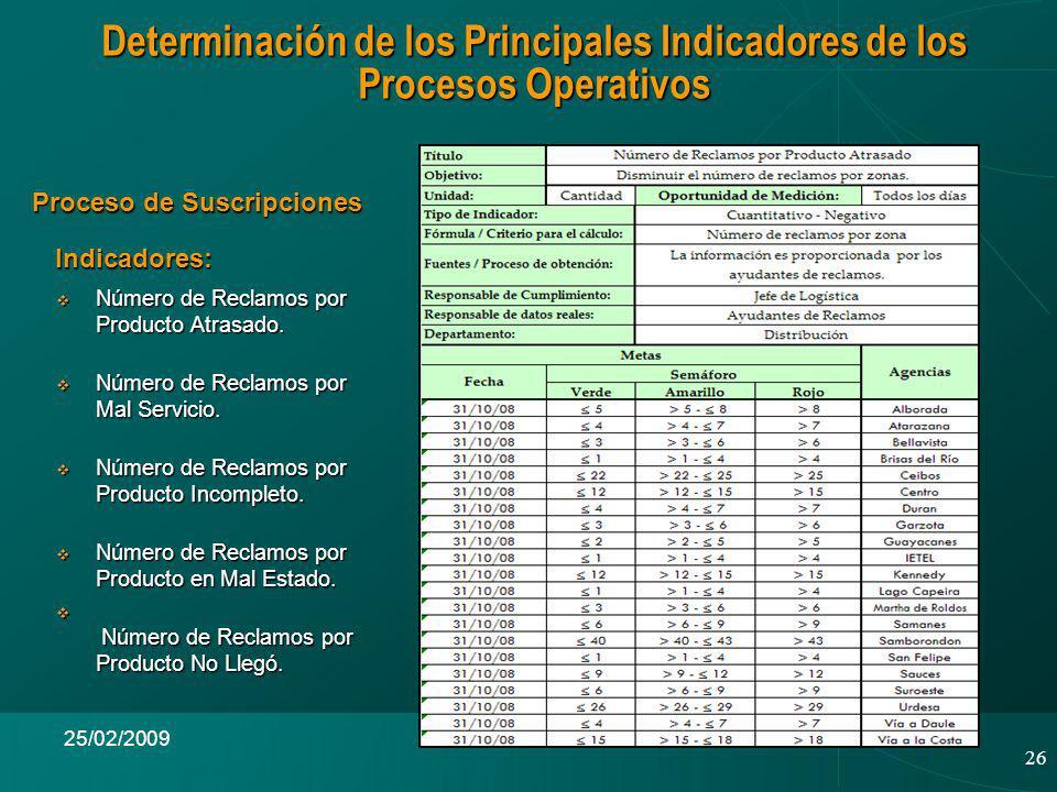 26 25/02/2009 Determinación de los Principales Indicadores de los Procesos Operativos Proceso de Suscripciones Indicadores: Número de Reclamos por Producto Atrasado.
