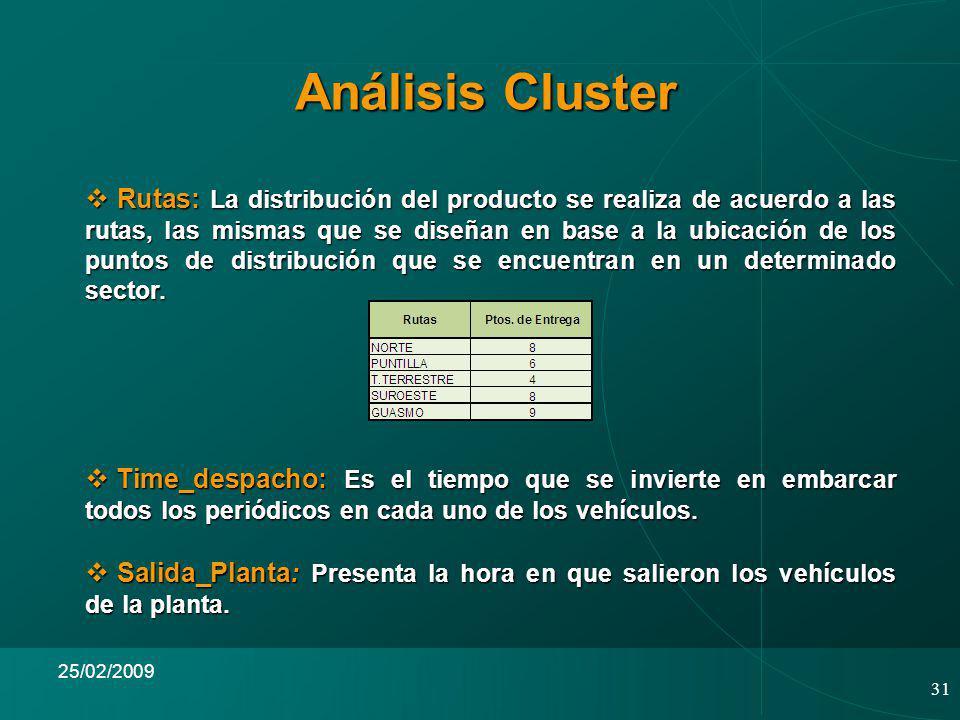 31 25/02/2009 Análisis Cluster Rutas: La distribución del producto se realiza de acuerdo a las rutas, las mismas que se diseñan en base a la ubicación de los puntos de distribución que se encuentran en un determinado sector.