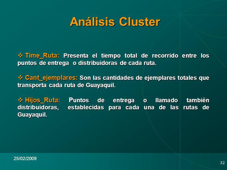 32 25/02/2009 Análisis Cluster Time_Ruta: Presenta el tiempo total de recorrido entre los puntos de entrega o distribuidoras de cada ruta.