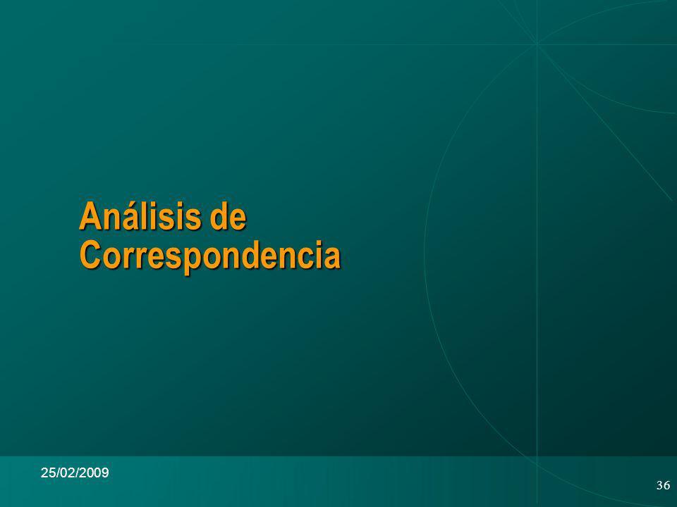 36 25/02/2009 Análisis de Correspondencia