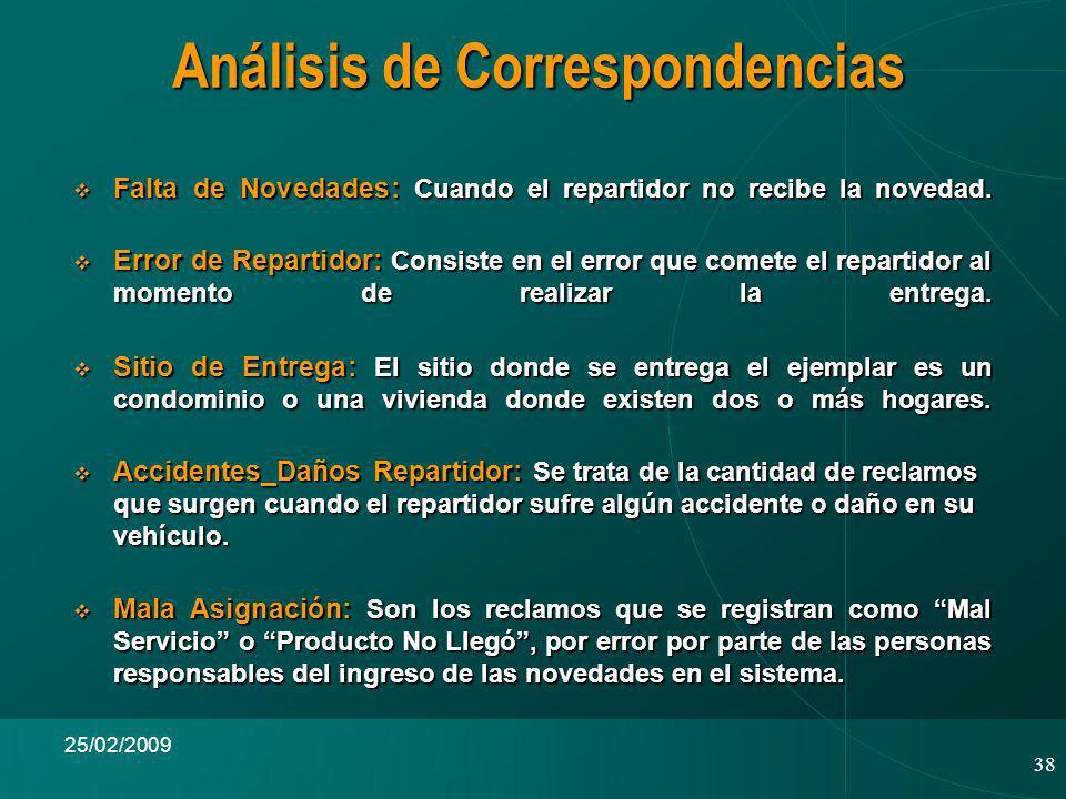 38 25/02/2009 Análisis de Correspondencias Falta de Novedades: Cuando el repartidor no recibe la novedad.