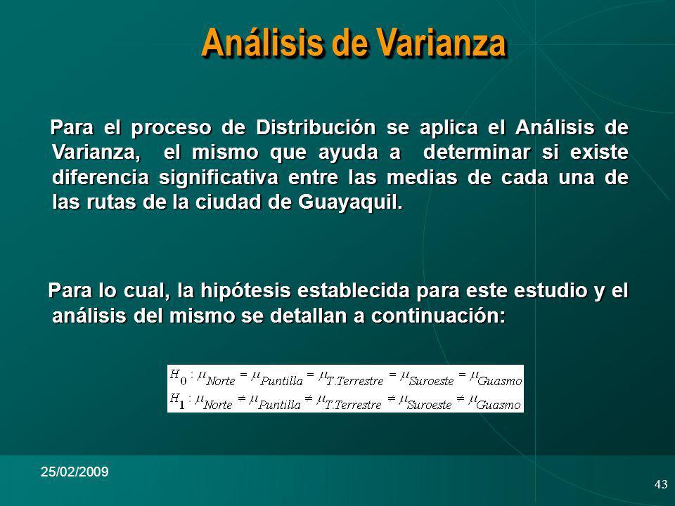 43 25/02/2009 Para el proceso de Distribución se aplica el Análisis de Varianza, el mismo que ayuda a determinar si existe diferencia significativa entre las medias de cada una de las rutas de la ciudad de Guayaquil.