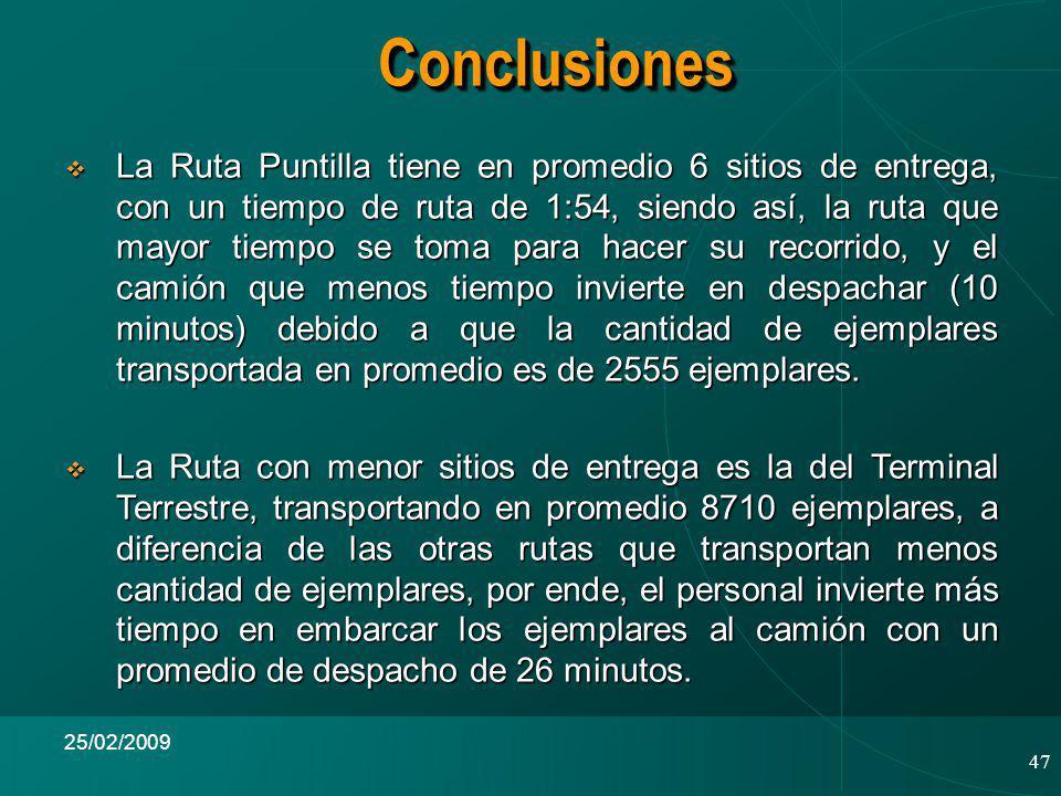 47 25/02/2009 La Ruta Puntilla tiene en promedio 6 sitios de entrega, con un tiempo de ruta de 1:54, siendo así, la ruta que mayor tiempo se toma para hacer su recorrido, y el camión que menos tiempo invierte en despachar (10 minutos) debido a que la cantidad de ejemplares transportada en promedio es de 2555 ejemplares.