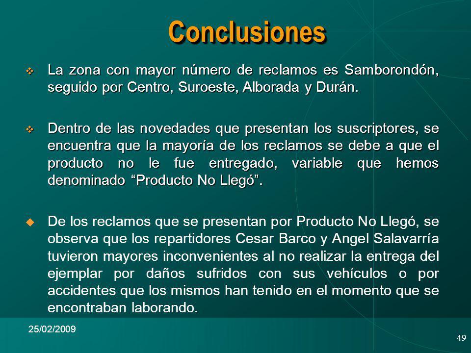 49 25/02/2009 La zona con mayor número de reclamos es Samborondón, seguido por Centro, Suroeste, Alborada y Durán.