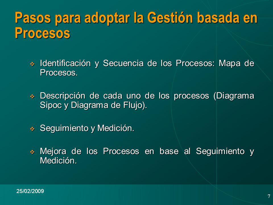 7 25/02/2009 Identificación y Secuencia de los Procesos: Mapa de Procesos.