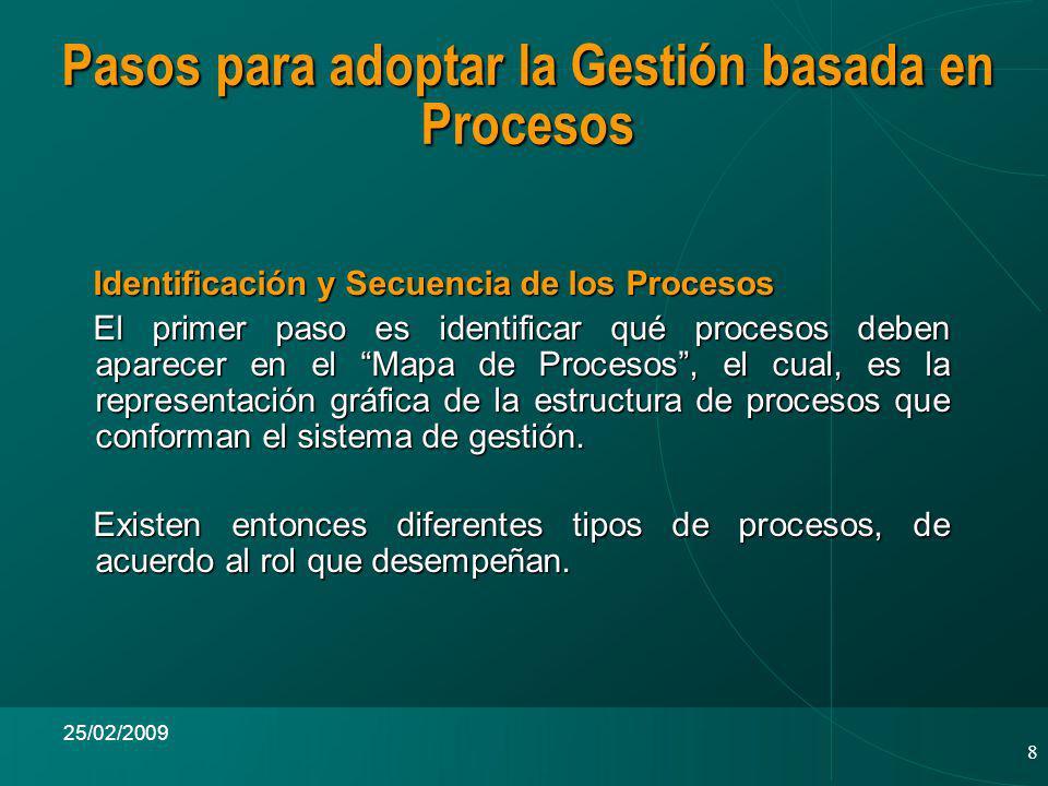 8 25/02/2009 Identificación y Secuencia de los Procesos Identificación y Secuencia de los Procesos El primer paso es identificar qué procesos deben aparecer en el Mapa de Procesos, el cual, es la representación gráfica de la estructura de procesos que conforman el sistema de gestión.