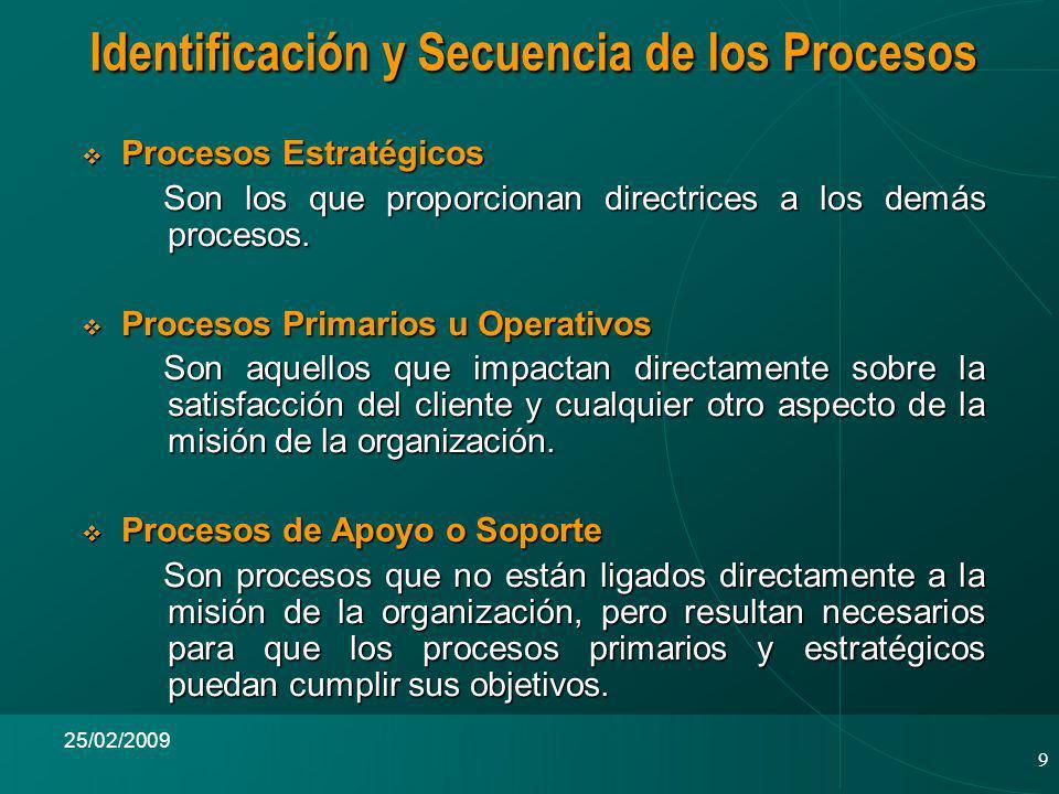 9 25/02/2009 Procesos Estratégicos Procesos Estratégicos Son los que proporcionan directrices a los demás procesos.