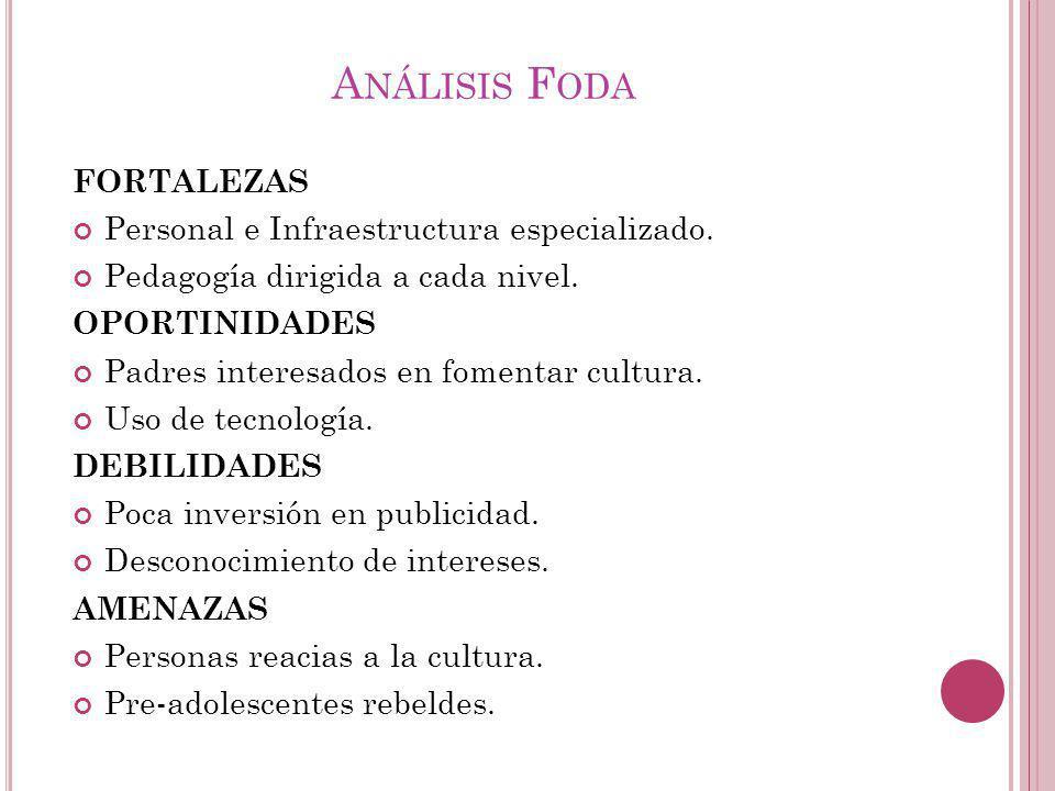 A NÁLISIS F ODA FORTALEZAS Personal e Infraestructura especializado.
