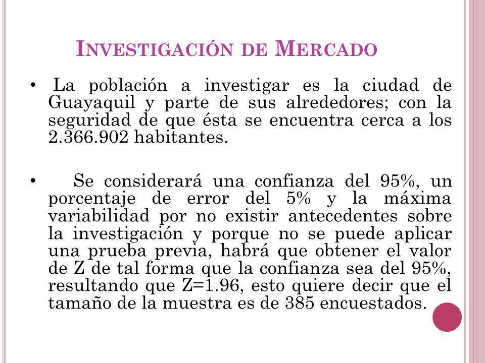 La población a investigar es la ciudad de Guayaquil y parte de sus alrededores; con la seguridad de que ésta se encuentra cerca a los 2.366.902 habitantes.