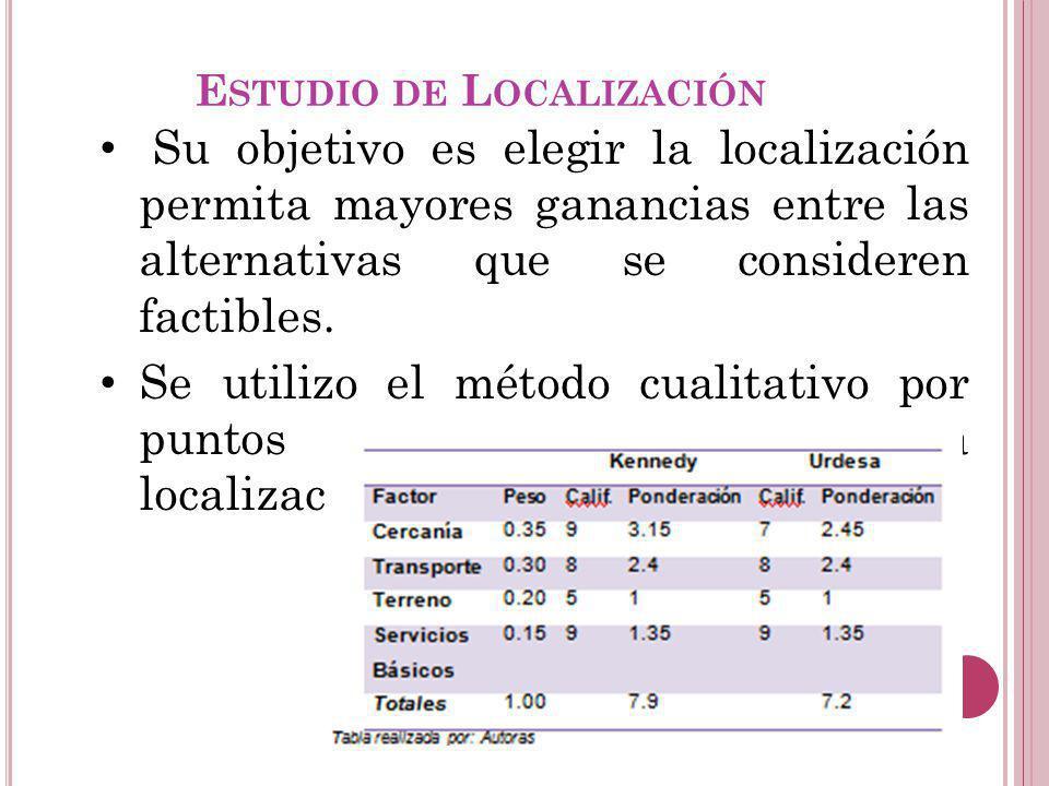 E STUDIO DE L OCALIZACIÓN Su objetivo es elegir la localización permita mayores ganancias entre las alternativas que se consideren factibles. Se utili
