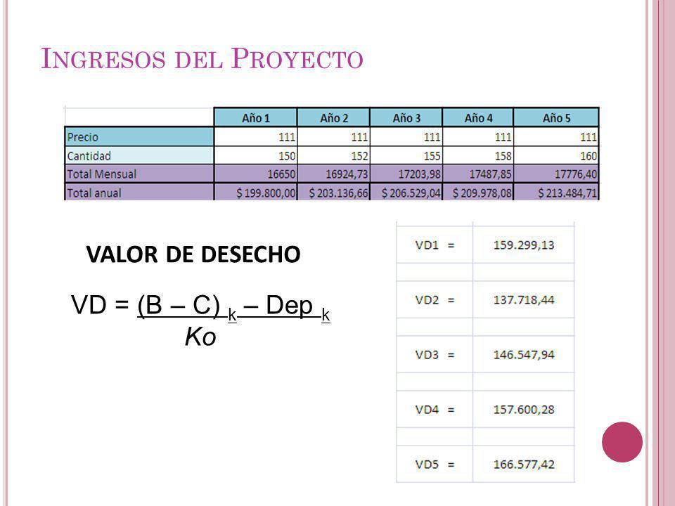 VALOR DE DESECHO VD = (B – C) k – Dep k Ko I NGRESOS DEL P ROYECTO