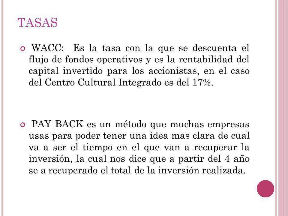 TASAS WACC: Es la tasa con la que se descuenta el flujo de fondos operativos y es la rentabilidad del capital invertido para los accionistas, en el caso del Centro Cultural Integrado es del 17%.