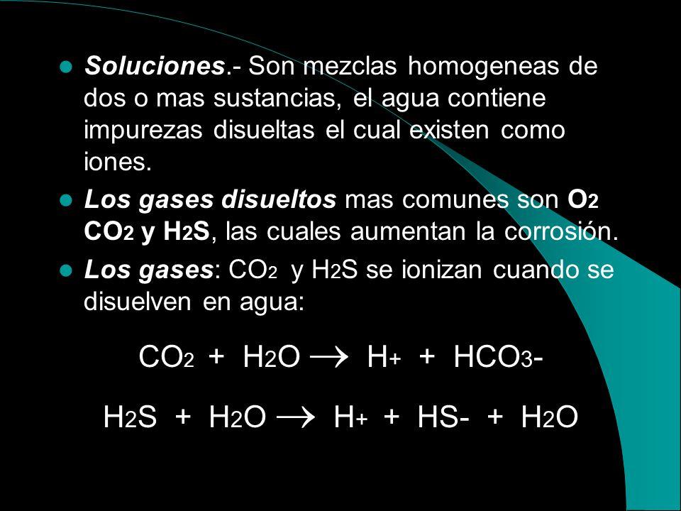 Acidos.- Son sustancias capaces de liberar iones hidrogeno en un reacci ón química; se disocian cuando se disuelven an agua.Ejem: HNO 3 H + + NO 3 - B