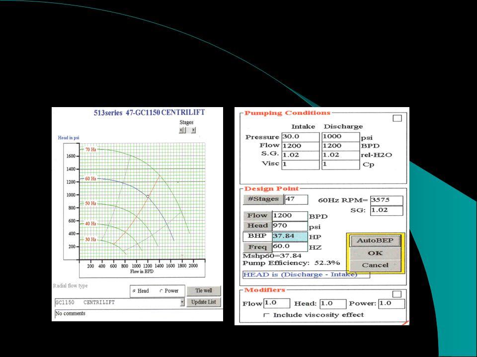Seleccionamos GC 1150 con las siguientes características: Flujo: 1200 BPD Cabeza : 970 psi BHP : 37.84 Frecuencia : 60 herz Eficiencia : 52.3 % 3575 r